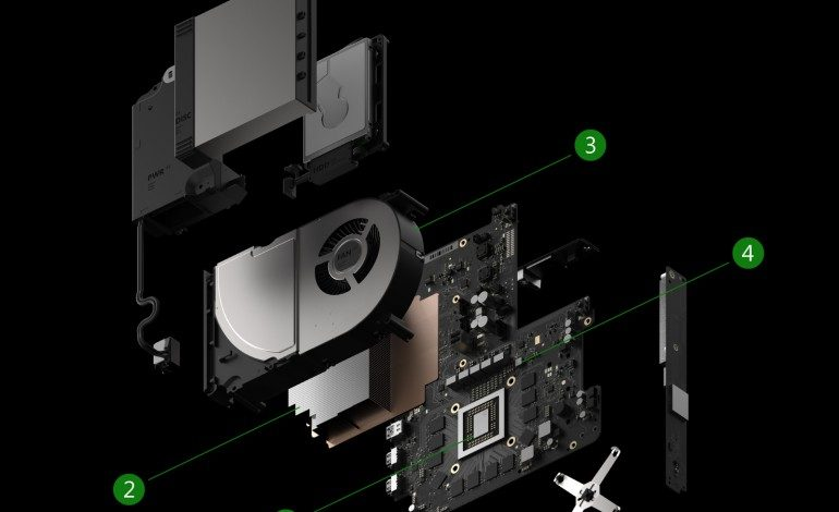 Information About Microsoft 4K-ready Xbox, Project Scorpio Released