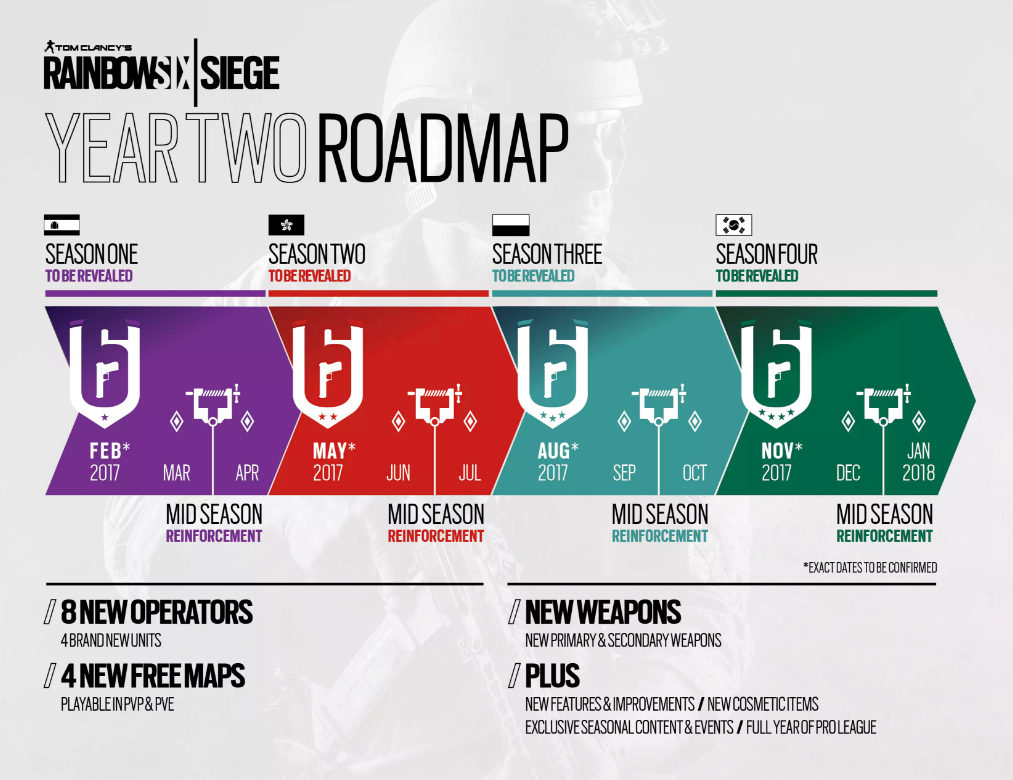 r6 siege year 2 original