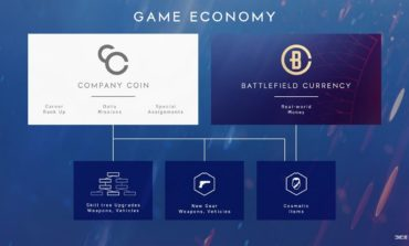 "New Leak Suggests ""Battlefield Currency"" For Battlefield V Will Arrive In January"