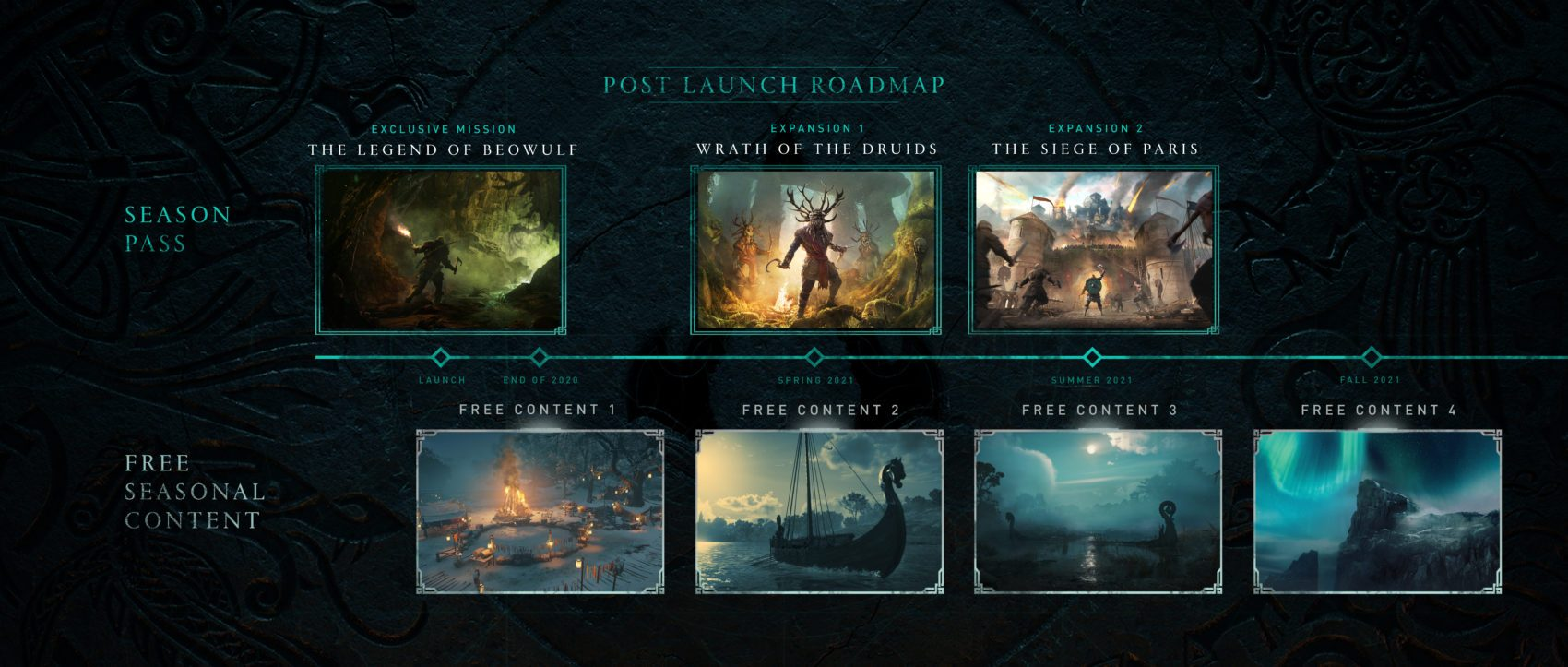 Assassin S Creed Valhalla Post Launch Dlc Includes Two Expansions Free Content Mxdwn Games